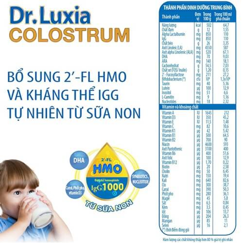 thanh-phan-sua-dr-luxia-colostrum